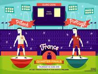 ::::Euro2016 Quarter-finals Poland vs Portugal:::