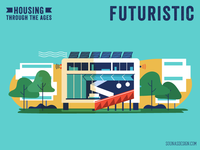 :::Housing through the ages infographic : futuristic house:::