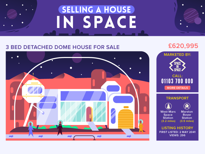 Sellingahouseinspace sounas futuristichouse