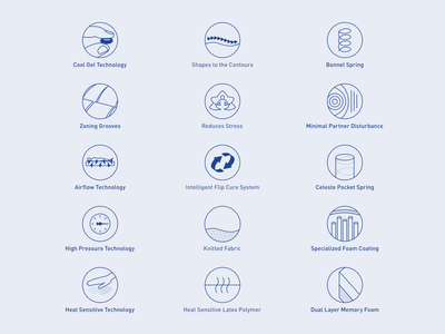 Moltyfoam Product Feature Icons
