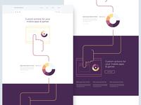 Custom Homepage / WIP