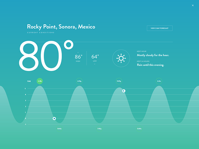 Current Conditions data icons flow ebb tide weather ui