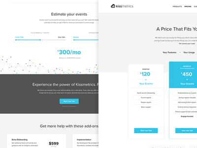 Kissmetrics Pricing