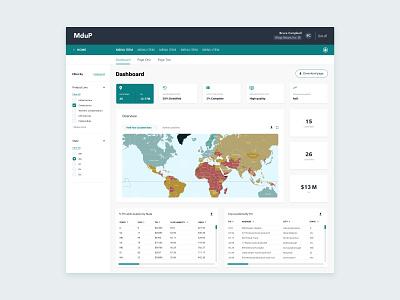 Analytics Dashboard Concept