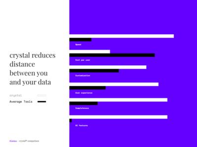 The Platform Shift 👉 big data layout clean google chart data marketing branding keynote graphic design serif pitch