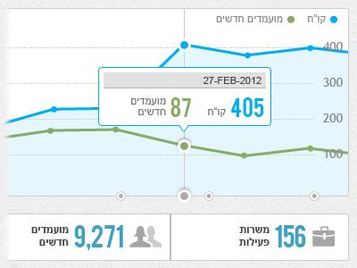 Dashboard dashboard ui website