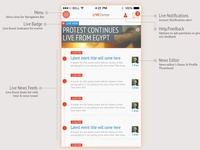 Live News: Mobile Ui Design Prototype