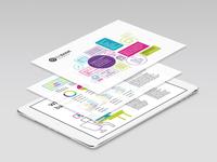 Digital Annual Report