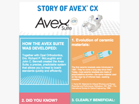 Avex Email