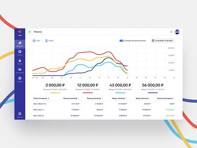 Revenue report lines timeline chart graph beautiful revenue report analytics web