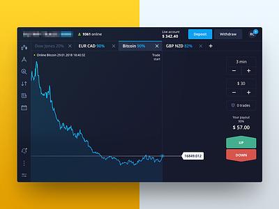 Trade Platform Concept bitcoin trade option graph dark tabs deposit analysis economic platform