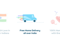 Free Home Delivery All Over India Icon