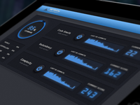 Code metrics app