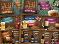 AB Hotel - Craft Beers Chart