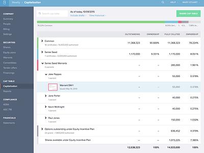 eShares cap table navigation search bar chart table financial fintech enterprise