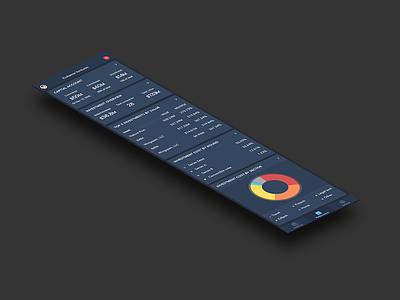 eShares mobile app  startup tech eshares fintech finance mobile