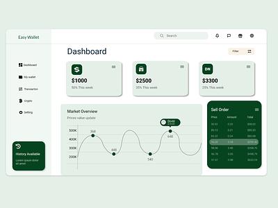 Finance Wallet Dashboard UI Design finance design simple dollar transaction bank bitcoin money cash wallet dashboard ui new landing page graphic design dailyui creative
