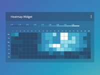 Heatmap Widget