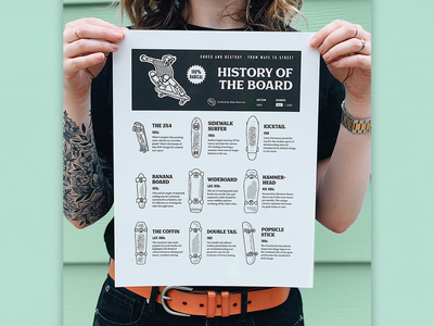 Ride Slow   History of the Board Print sketch typography type illustration skull skateboarding skateboard skate risograph print design art print print