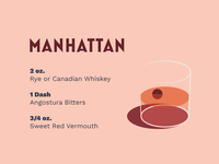 Spirits & Type | Manhattan