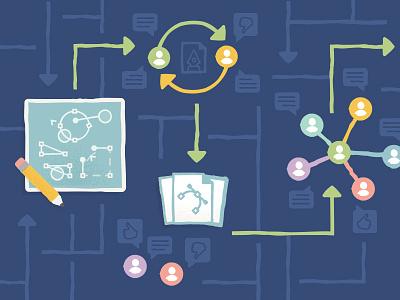 Design Critiques Article Part I medium article writing team illustration process effective feedback critiques creative market design