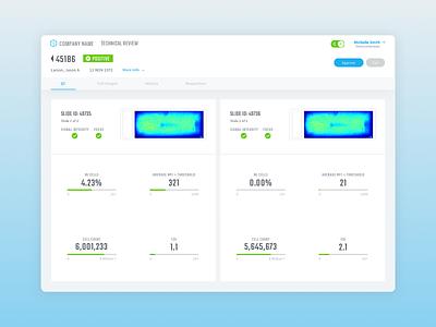 Medical Application bar graph bar desktop clean metric web application web app web line graphs graphs data