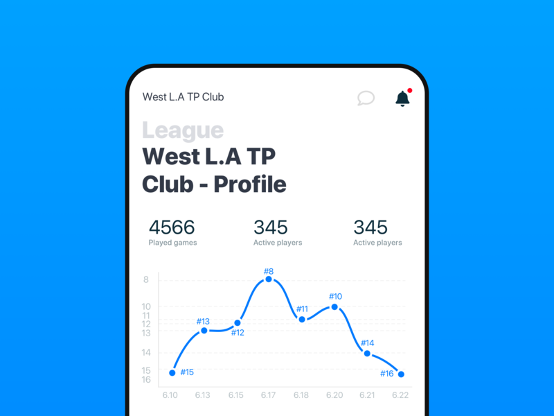Tennis league statistics screen leaderboard mobile ui tennis statistics mobile app design mobile app