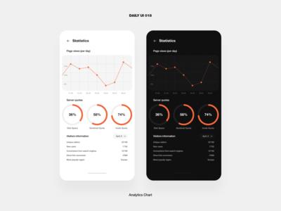 UI Challenge – Analytics chart vector phone mobile app ux ui daily ui dailyui design