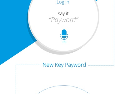 Paypal smartwach moto 360 moto 360 smartwatch paypal android