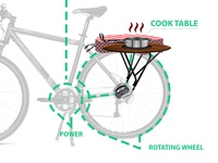 Cook pedals