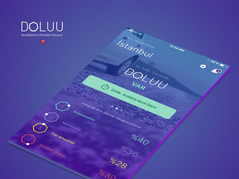 Doluu (Concept) ui notification alarm snooze hava durumu hail weather ios app concept
