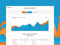 Keywords statistics (WIP)