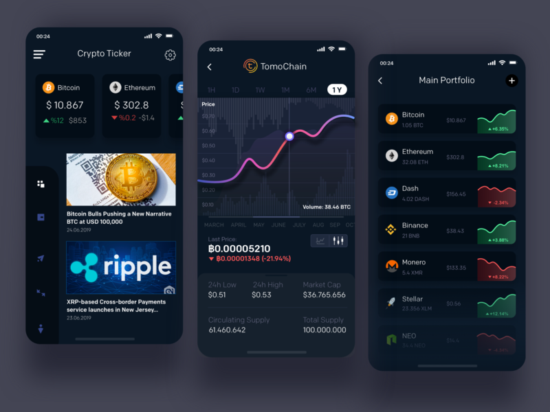 Crypto Ticker App. market crypto exchange binance dash kucoin graph stats bitcoin wallet finance bitcoins monero money xrp ripple ethereum cryptocurrency crypto wallet crypto bitcoin