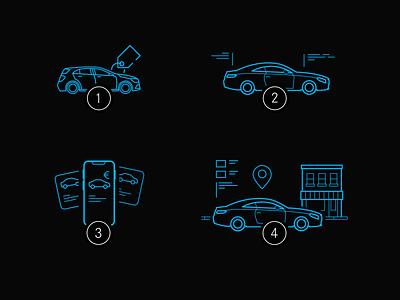 Car App Illustrations thin technical modern line buy smartphone trade automotive car mercedes iconset minimal icon