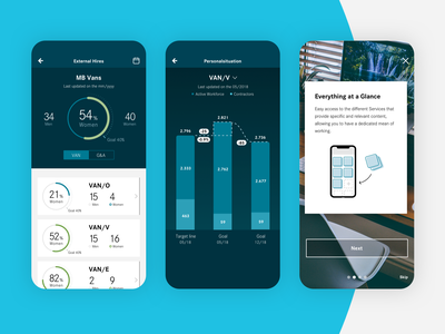 Daimler Management App minimal technical dark onboarding cards bar chart pie chart chart graph visualization management data iphone ios app flat