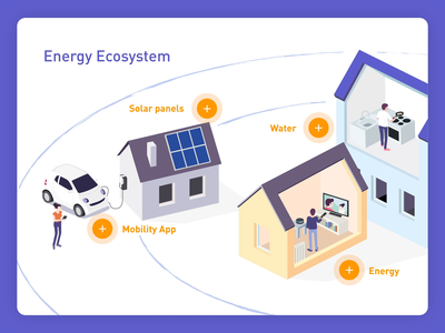 Energy Ecosystem Illustration Time-Lapse for EnBW pencil isometric 3d progress electric charging car house flat timelapse photoshop