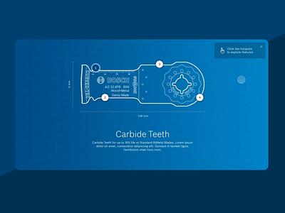 Blueprint Infographic outline slider hotspots accessory tool power tool web bosch interactive blueprint flat