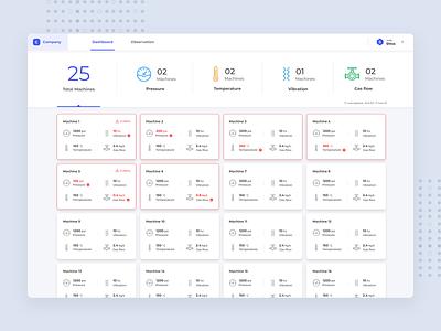 Preventive Maintenance - Dashboard predictive maintenance userinterface ui ux user experience industry 4.0 shopfloor webdesign alerts iot maintenance dashboard design dashboard