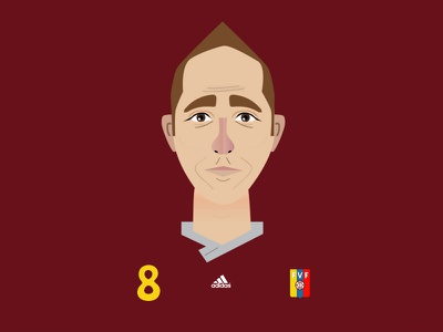 Soccer Player face vector sport soccer player illustration football flat character