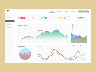 Analytics Chart charts dashboard analytics design web ui ux 018 dailyui