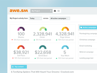 awe.sm Project Dashboard