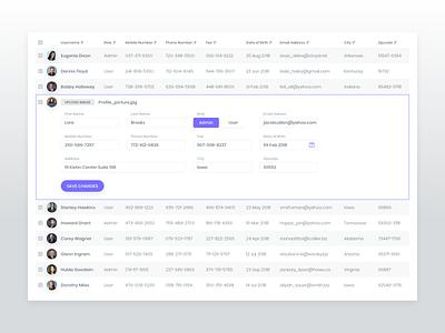 Users Listing chat transcript calendar user keyword report website data dashboard analytics sentiment chart