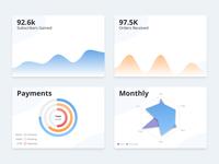 Analytics - Daily UI #018