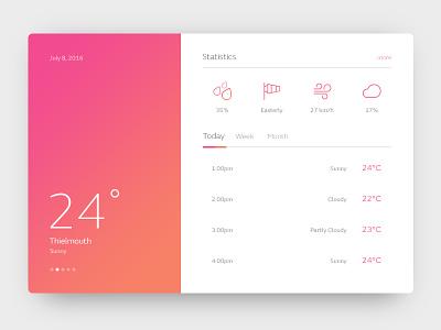 Dribbble 010  - Weather Widget wind humidity travel sunny weather temperature app interface flat widget ui