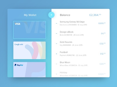 Dribbble 023 - Wallet - My Expenses wallet transactions money expenses debit currency credit card paypal google wallet visa