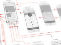 Wireframes for Minerals App MVP