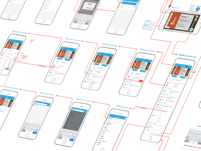 Workflow for scanning business cards app by sergey shevchenko dribbble workflow for scanning business cards app colourmoves