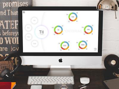 Dashboard piechart graph admin dashboard admin webpage website design layout ux ui