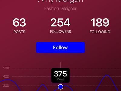App User Profile electric blue statistics mobile data iphone interface stats burgundy profile app