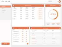 Stayful dashboard